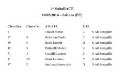SaltaRace 2014